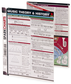 Music Theory & History