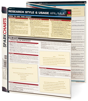edvibes best free apa cheat sheet references