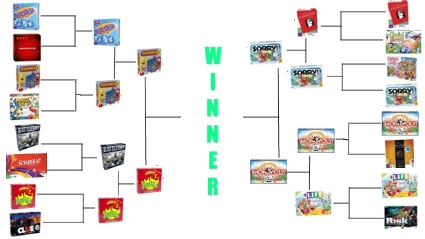 For Ages 9+: Board Games Bracket, Round 3