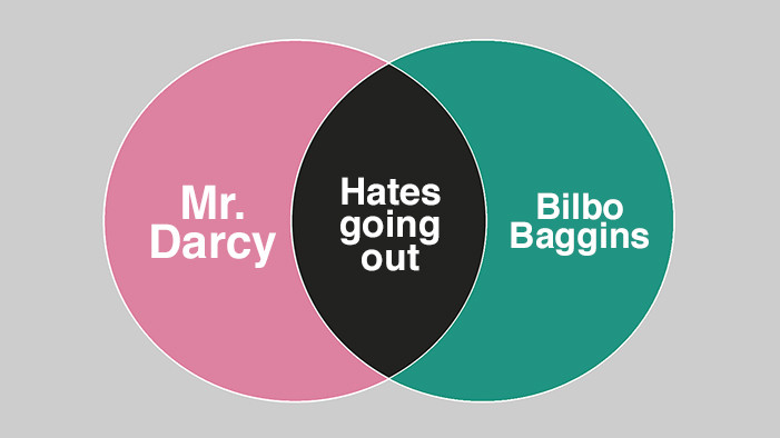 Classic Literature, Explained in Venn Diagrams