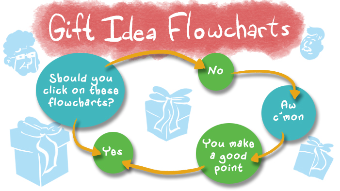 These Flowcharts Are Here to Rescue You from the Soul-Sucking Stress of Holiday Gift-Giving