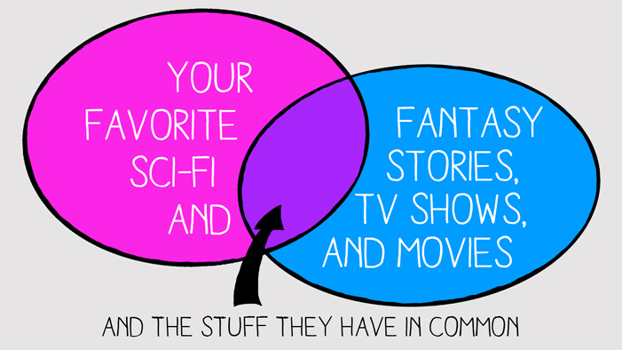 SURPRISING VENN DIAGRAMS Reveal What Your Favorite Sci-Fi and Fantasy Stories Have in Common