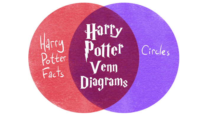 These Hilarious Venn Diagrams Are a Potterhead's DREAM