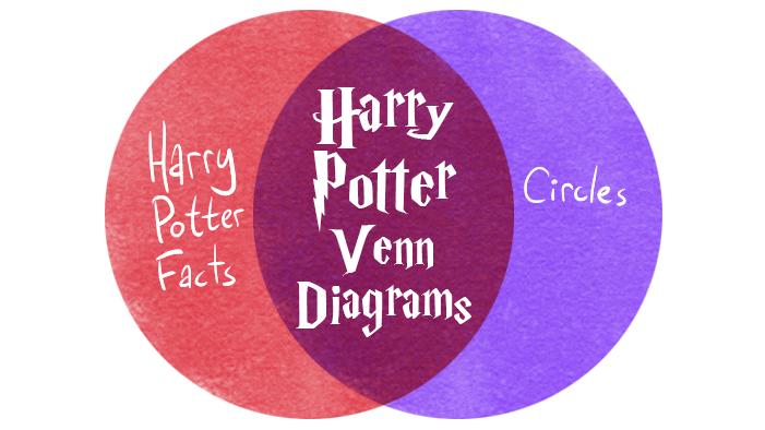 These Hilarious Venn Diagrams Are a Potterhead's DREAM
