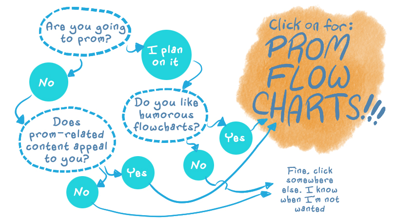 Got Prom-blems? These Flowcharts Will Solve 'Em!