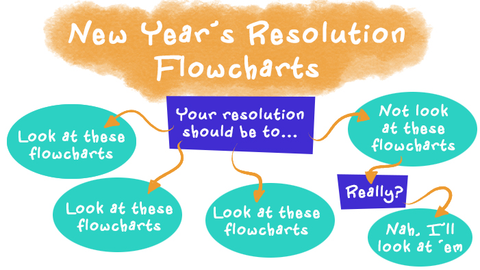 Still Don't Have a New Year's Resolution? Let These Hilarious Flowcharts Choose One For You!
