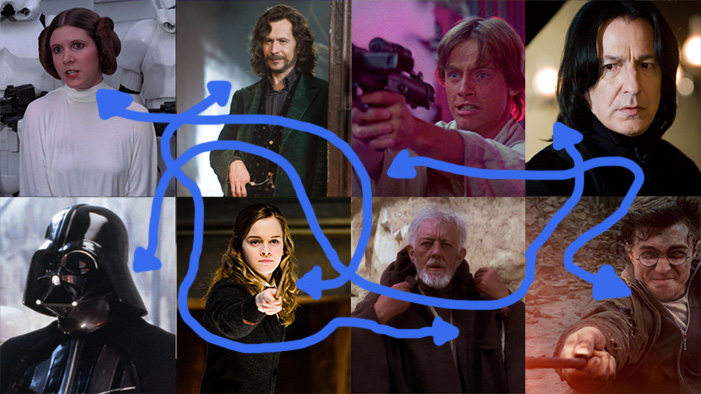 So You Haven't Seen <em>Star Wars</em>... A <em>Harry Potter</em> Geek's Guide to a Galaxy Far, Far Away