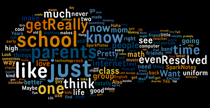 Your Week in a Word Cloud