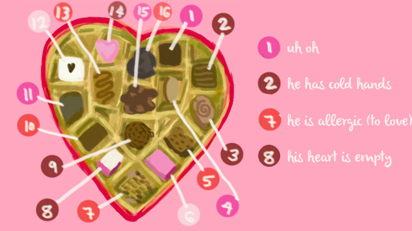 What That Box of Valentine's Candy Says About Your Relationship