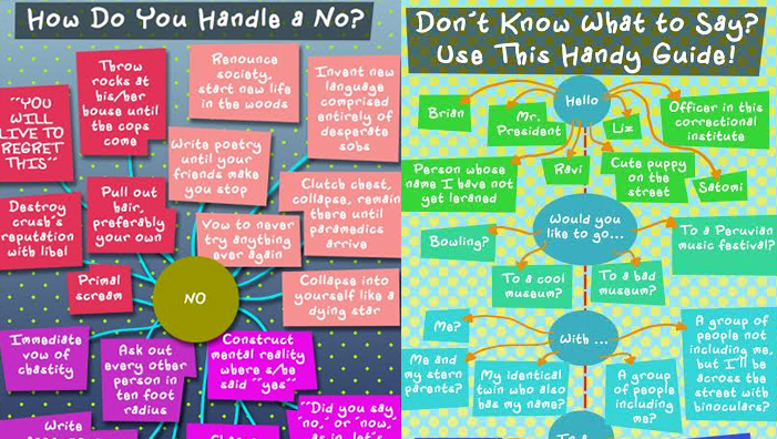 Should You Ask Out Your Crush? THESE FLOWCHARTS HAVE THE ANSWER.
