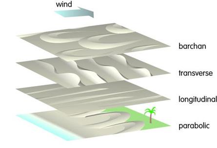 terragen vs world machine