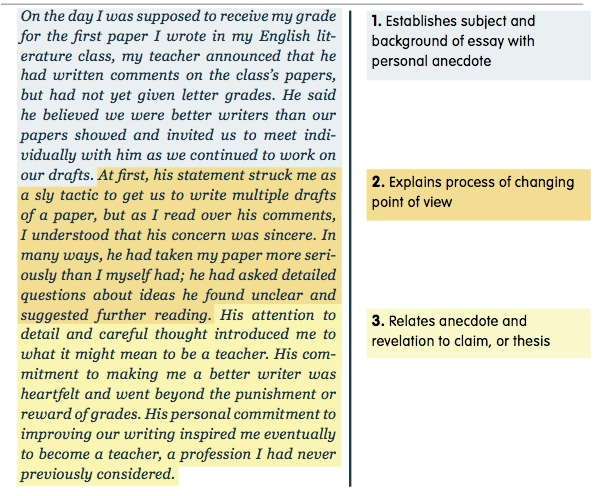 examples of essay thesis statement