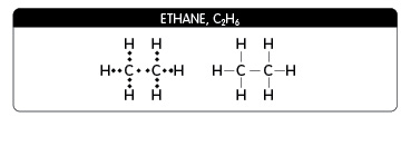 Lewis structure. Dots represent electrons and lines ...