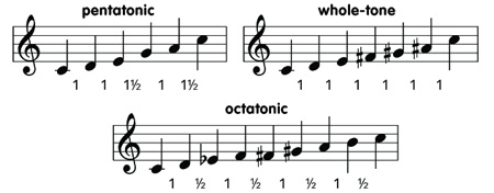 20th century music theory pdf