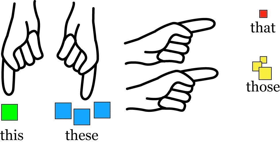 ... Worksheets With Ie | Free Download Printable Worksheets On Sbobetag