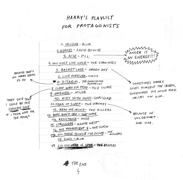 SparkLife » Harry Potter Playlists!
